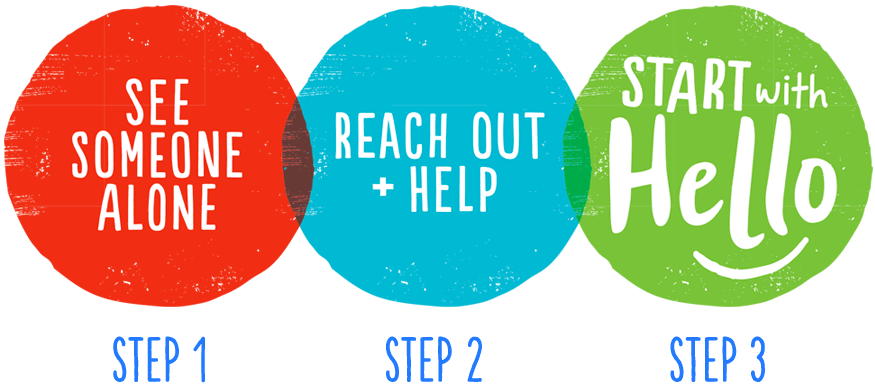 Step 1 - See Someone alone, Step 2 - Reach out + Help, Step 3 - Start with Hello.